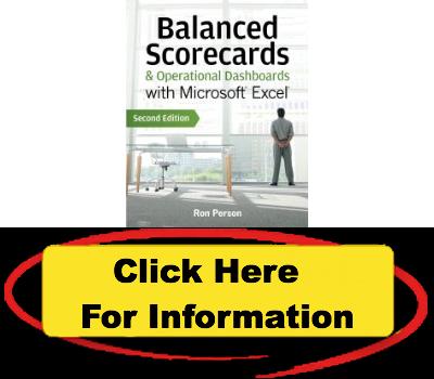 Balanced scorecards operational dashboards excel